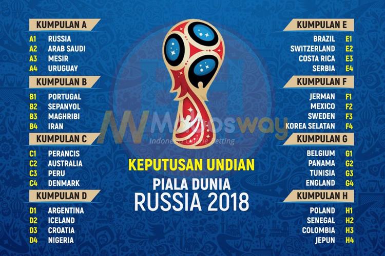 Peserta piala dunia rusia 2018